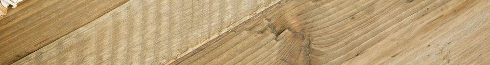 Descriptivo Materiales  Consola de madera Cadynam