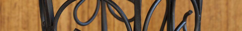 Descriptivo Materiales  Paragüero de hierro negro Konz
